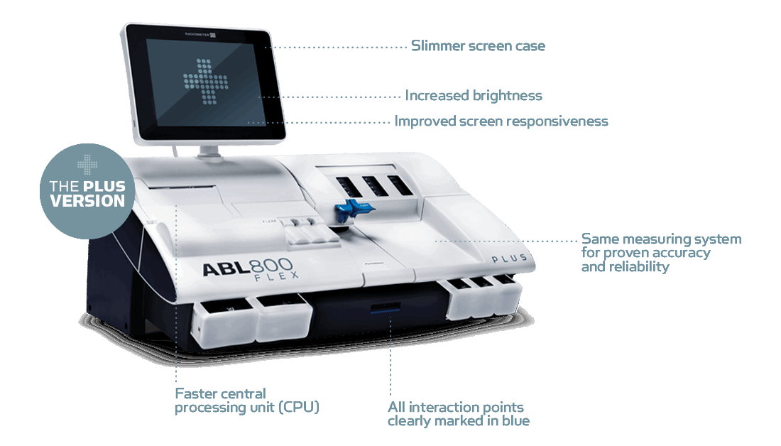 ABL800 blood gas analyzer - the plus version