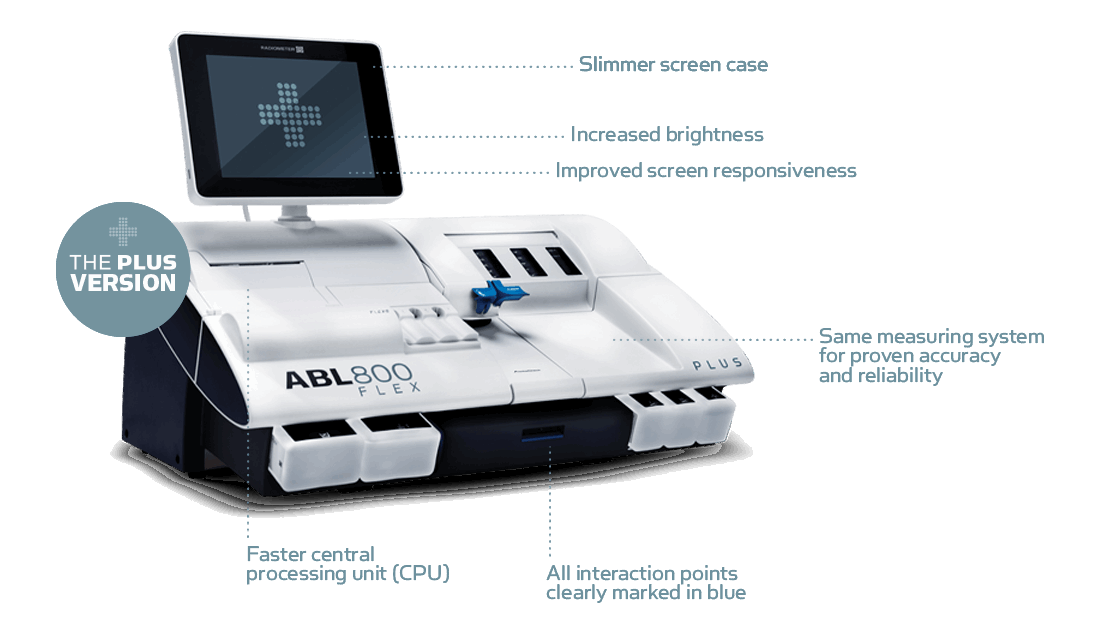 ABL800 blood gas analyser - the plus version